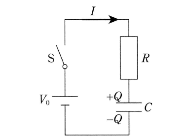 コンデンサーに充電する時の過渡現象