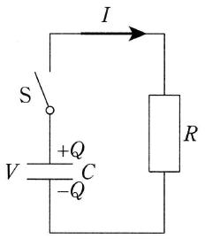 コンデンサーが放電する時の過渡現象