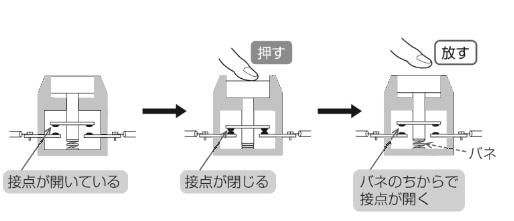 a接点の押しボタンスイッチ