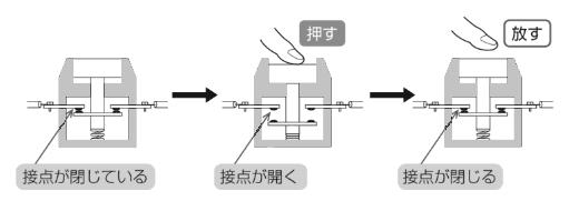 b接点の押しボタンスイッチ