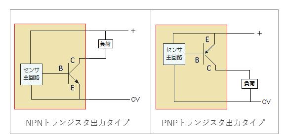 トランジスタ出力タイプとシンクソースタイプの結線