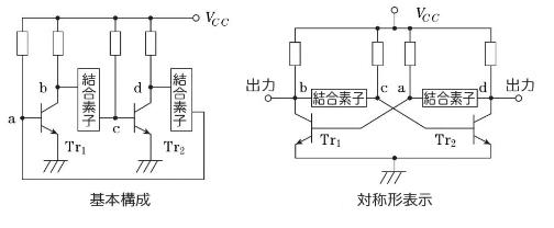 マルチバイブレータ回路