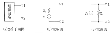 テブナンの定理とノートンの定理