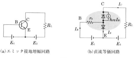エミッタ接地増幅回路の直流等価回路