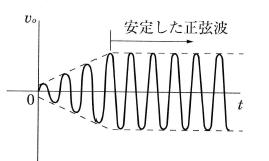 一定の正弦波