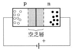 逆方向電圧