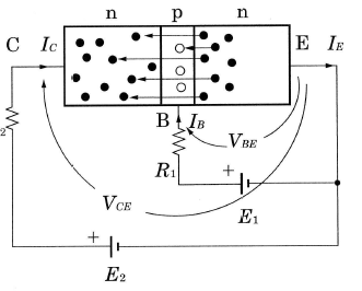 トランジスタの動作原理