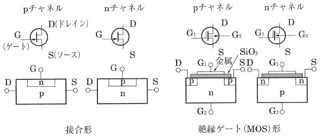 FETの構造
