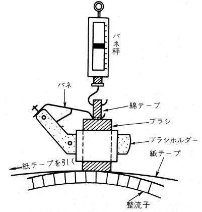 ブラシ圧の測り方