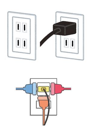 たこ足配線と家庭の電気設備