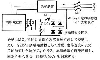 同期電動機の始動回路