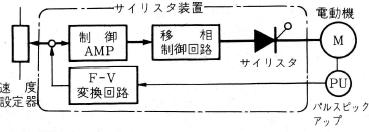 第5図 電動機の一次電圧制御法
