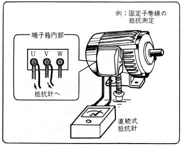 抵抗法による温度測定