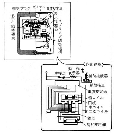 誘導形過電流継電器