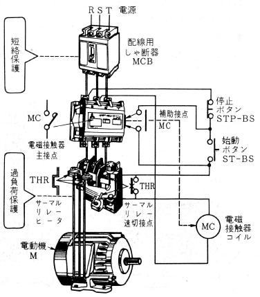 電動機の過負荷・短絡保護回路