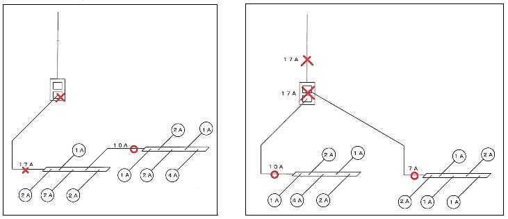 たこ足配線の例