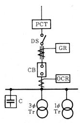 高圧受電回路の保護方式例