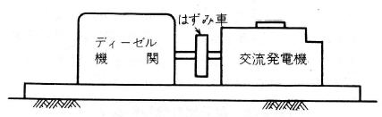 ディーゼル発電機の原理