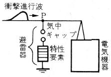 避雷器の構成