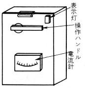 箱形開閉器