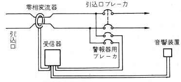 漏電警報器例