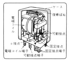 電磁リレー