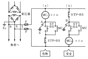 モーターの制御回路(例)