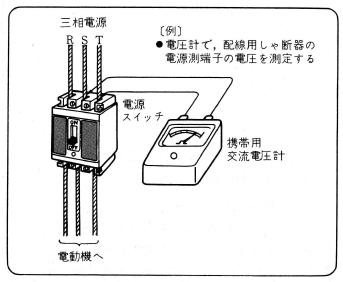 電源電圧は正規か