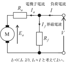 分巻電動機の等価回路