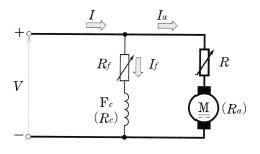 界磁制御法と抵抗制御法
