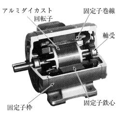 三相誘導機の構造