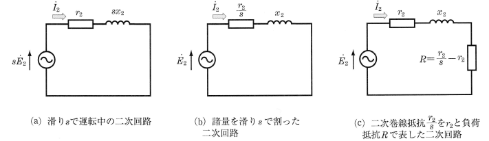 回転子に流れる二次電流(1相分)