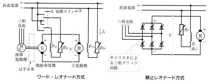 電圧制御法