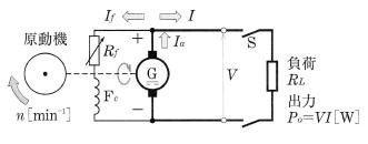 直流発電機の定格
