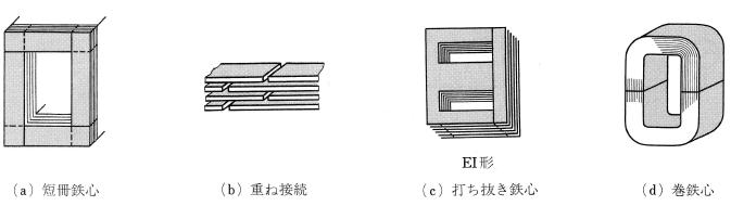 鉄心の構造
