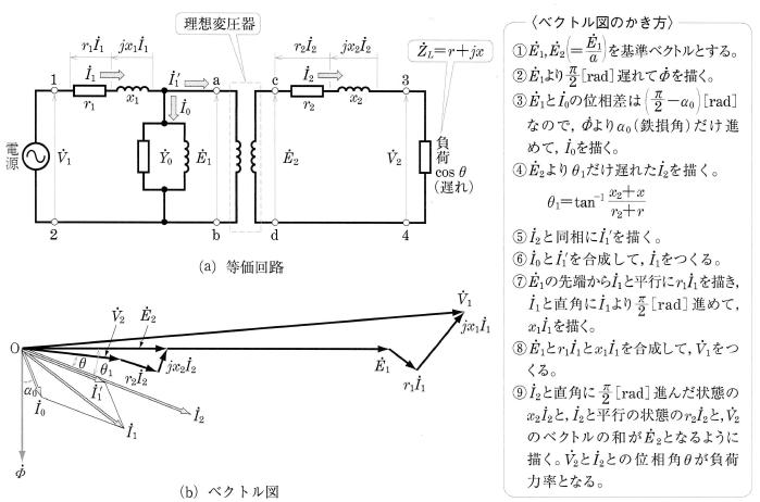 変圧器の等価回路とベクトル図