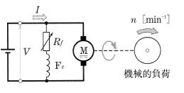 直流電動機の定格