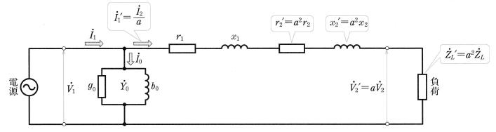 簡易等価回路(一次側に換算した等価回路)