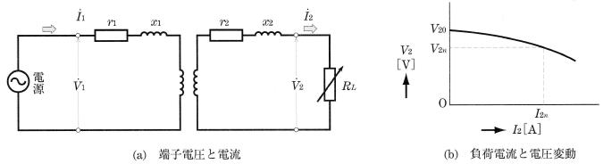 変圧器の端子電圧と電流