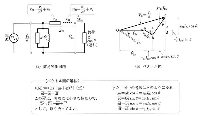 一次側を二次側に換算した簡易等価回路とベクトル図