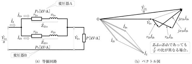 並行運転の等価回路(二次側換算)とベクトル図
