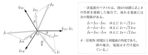 △ー△結線の一次側ベクトル図