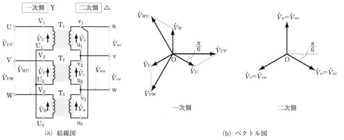 Y―△結線