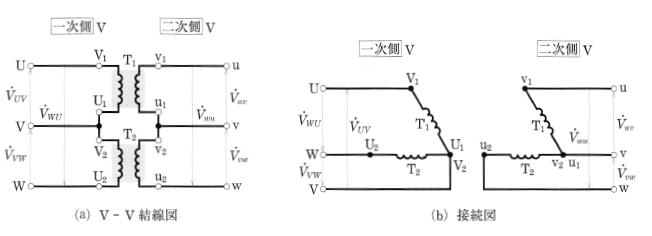V―V結線