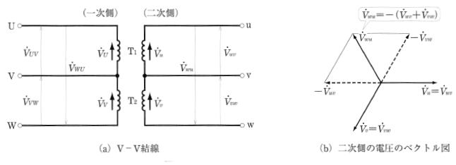 V― V結線と三相電圧
