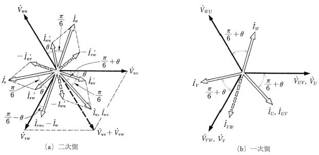 V―V結線のベクトル図