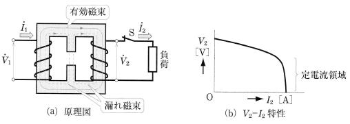 磁気漏れ変圧器