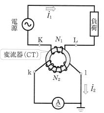 変流器の原理図