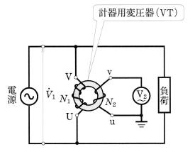 計器用変圧器の原理図