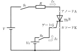 サイリスタの回路